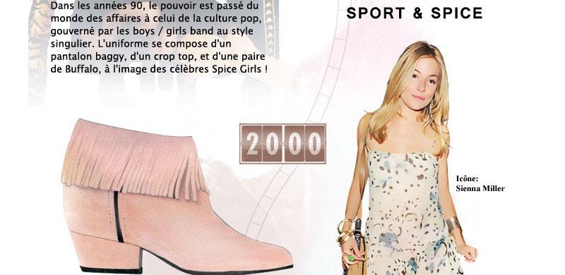 Histoire de la chaussure